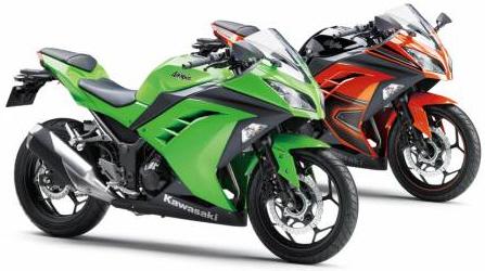 Kawasaki Ninja Motorbike Finance